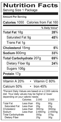 Survivormate Meals Ready to Eat Nutrition Facts - Spaghetti with Italian Style Meat Sauce